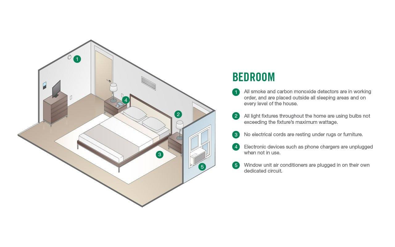 Bedroom Safety Checklist