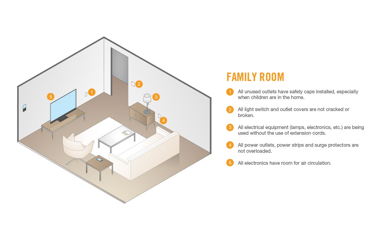 Living Room Safety Checklist